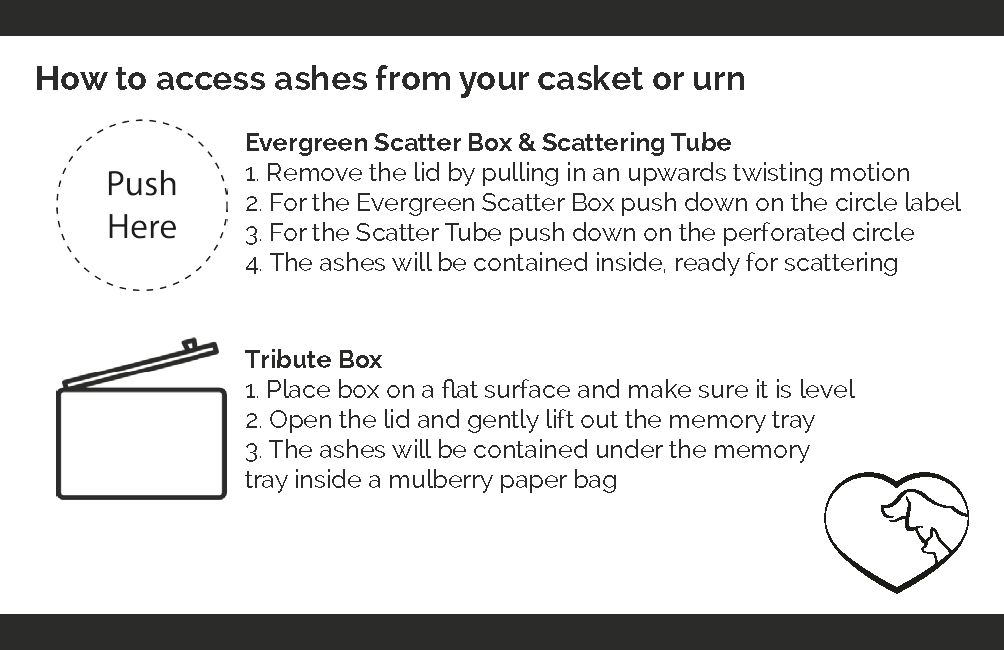 removing ashes card